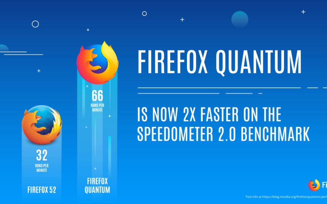 Новата Firefox Quantum е много по-производителна
