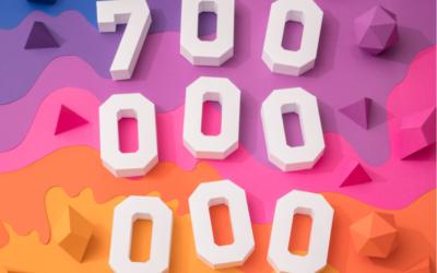 Instagram достигна 700 милиона потребители