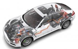 Все повече коли и авточасти се купуват онлайн