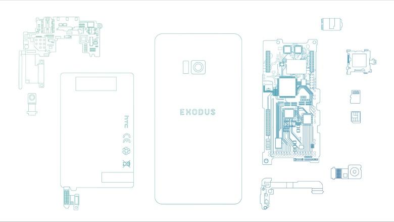 HTC Exodus ще бъде обявен на 22 октомври