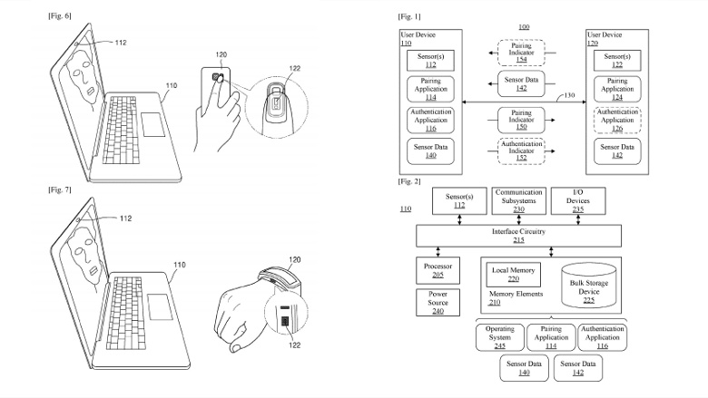 samsung-blood-flow-patent